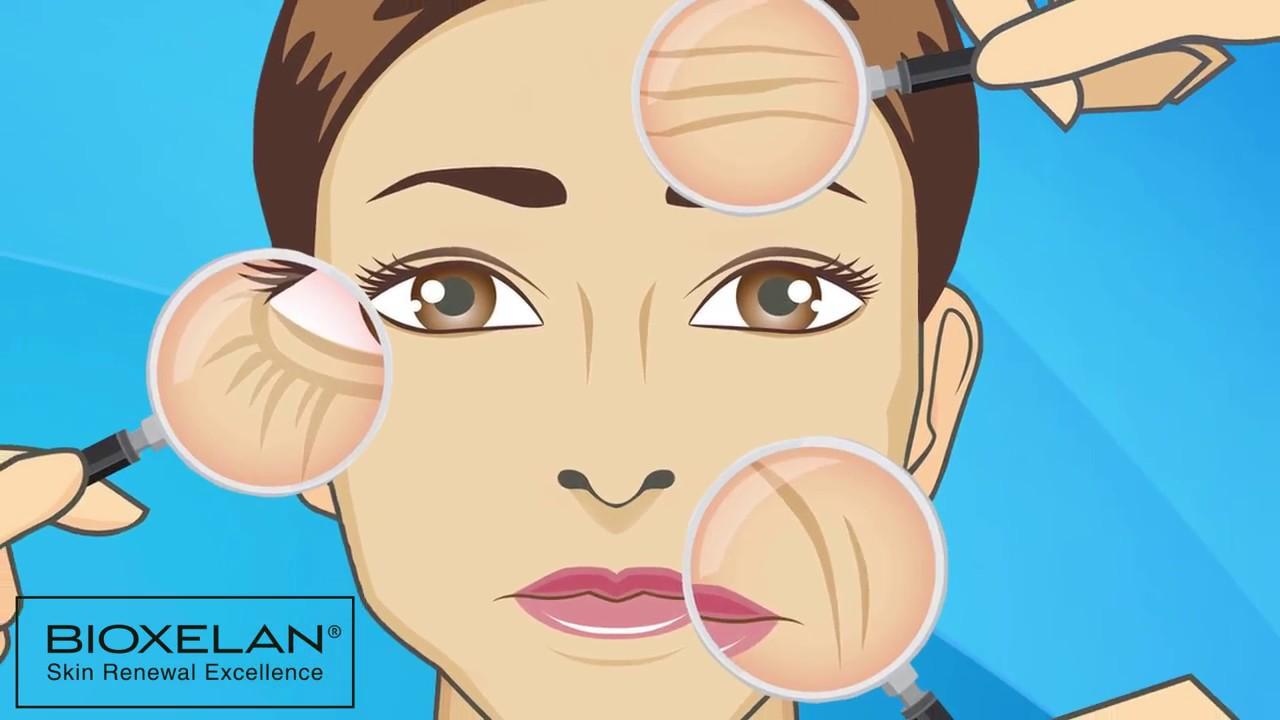 Bioxelan - come si usa? – ingredienti – composizione - forum al femminile