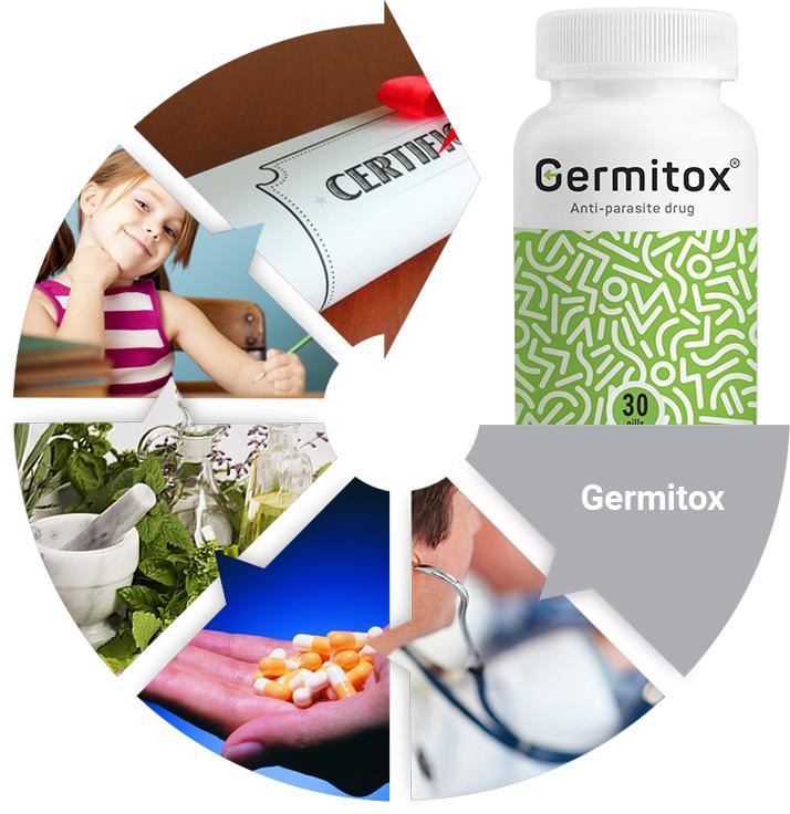 Germitox, originale, sito ufficiale, Italia